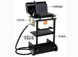 德国德图Testo360烟气分析仪