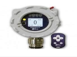FGM-3100甲烷检测仪